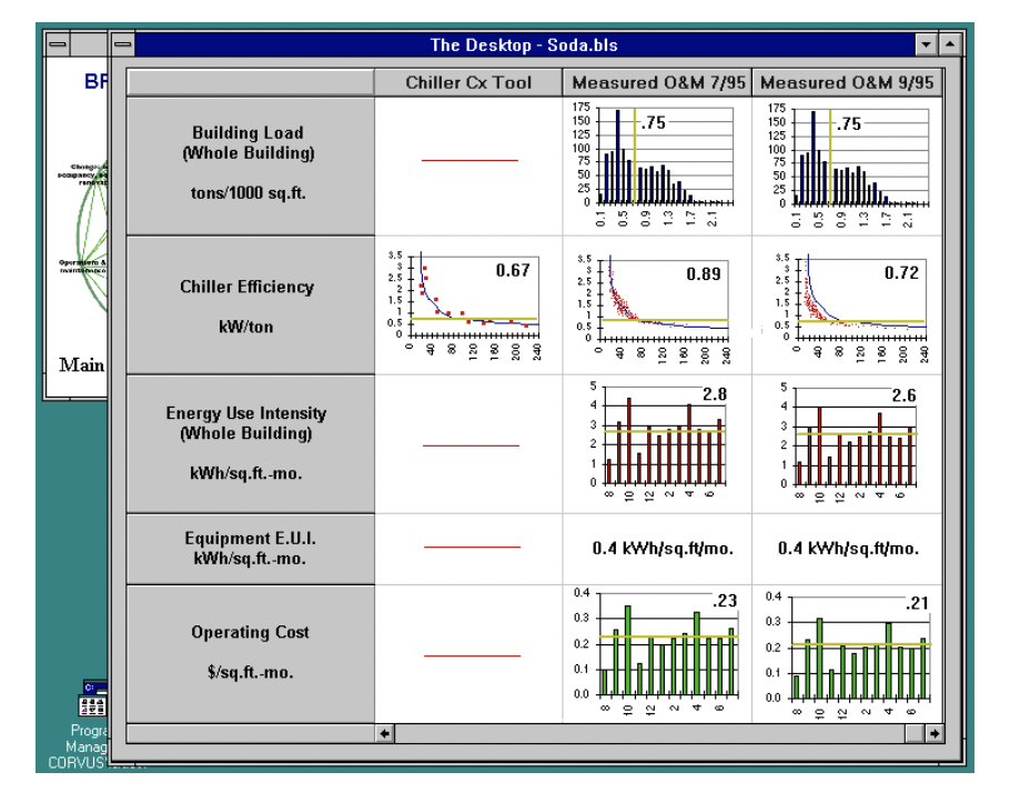 Figure 1 – Example of software that tracks building performance (Source: Lawrence Berkeley National Laboratory).