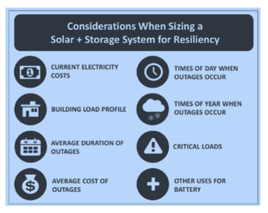 Figure 11 - . Storage and Backup Power Considerations (Source: NREL)