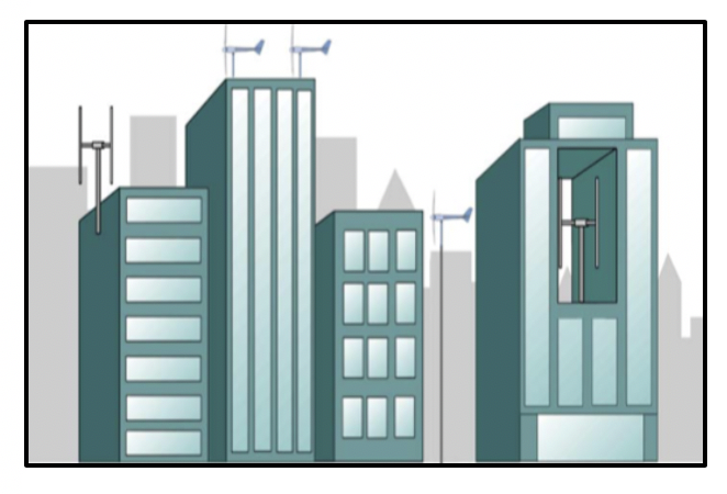 Figure 2 – Illustration of turbine installation in the built environment. Side mounted to the building, roof mounted, ground mounted in the built environment, building integrated (source: US NREL).