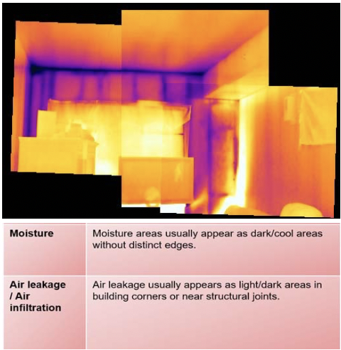 Figure 2 - Panoramic infrared image of a room interior that exposes areas with missing insulation. (Source: Rutgers Center for Green Building)